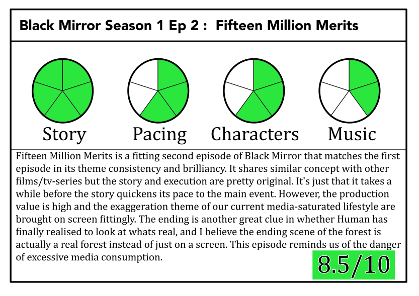 black-mirror-ep-2-review