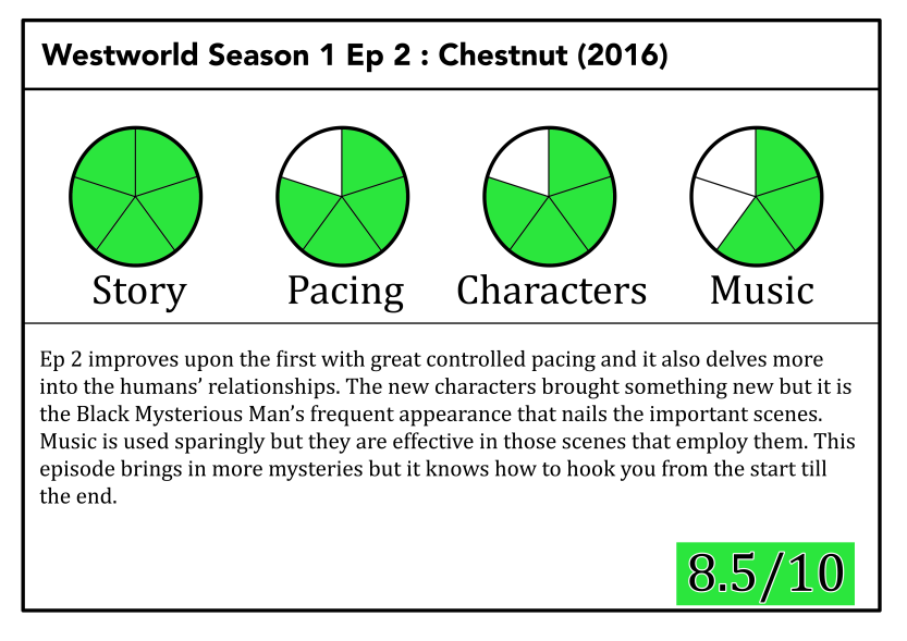 westworld ep 2 review.png