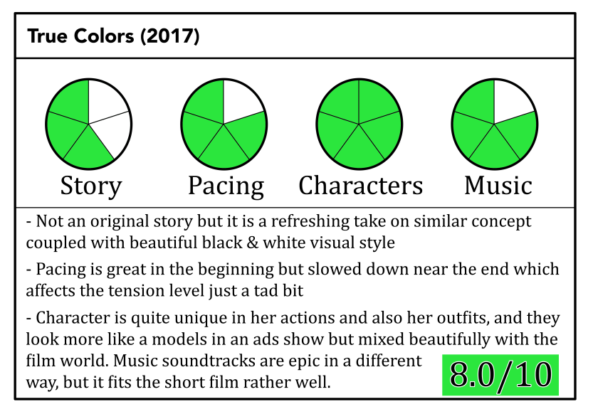 True Colors Short Film Review Scoreboard
