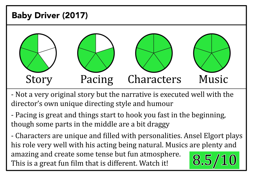Baby Driver Review Scoreboard