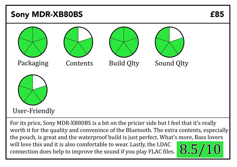 Sony MDR Xb 80BS review scoreboard